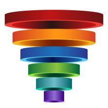3D Segmented Funnel Chart